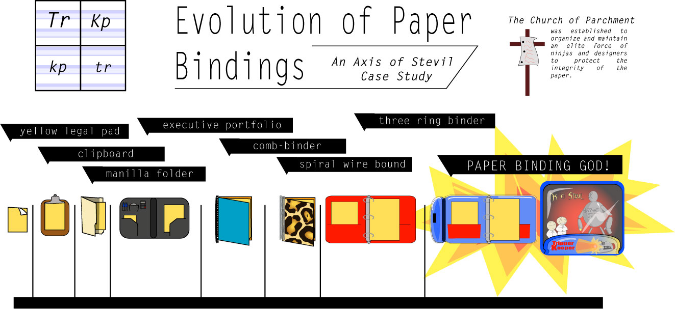 Evolutionarily